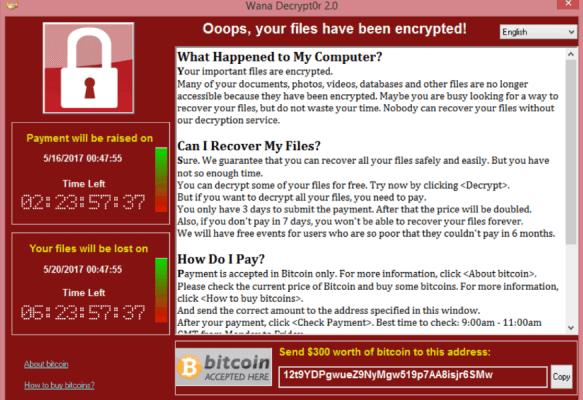 prevención contra el ransomware